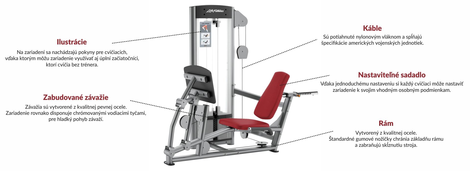 Leg Press Optima od Life Fitness